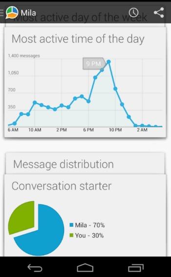 WhatStat, para saber si nos pegamos mucho al móvil