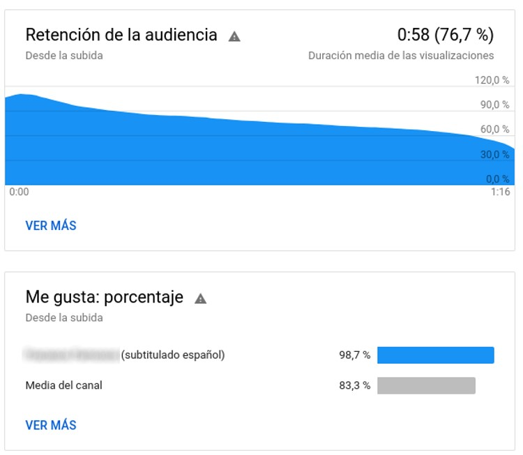 Captura de Youtube Studio
