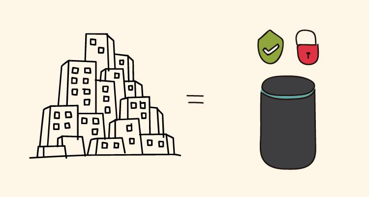 Crea tu sistema de seguridad en casa con Alexa Guard