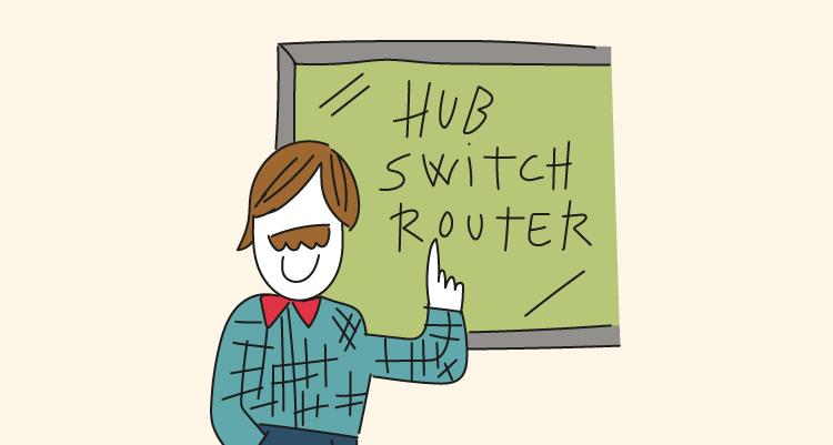 ¿En qué se diferencian un Hub, Switch y Router?