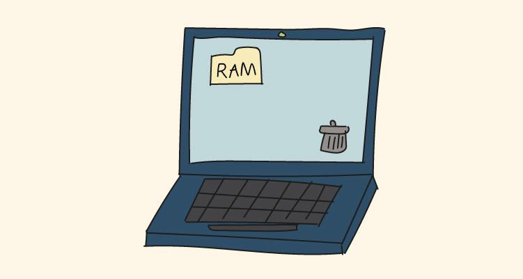 ¿Qué cantidad de memoria RAM necesita un PC?